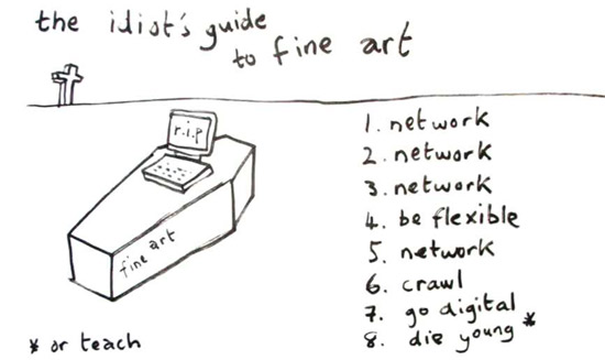 idiot's guide fine art